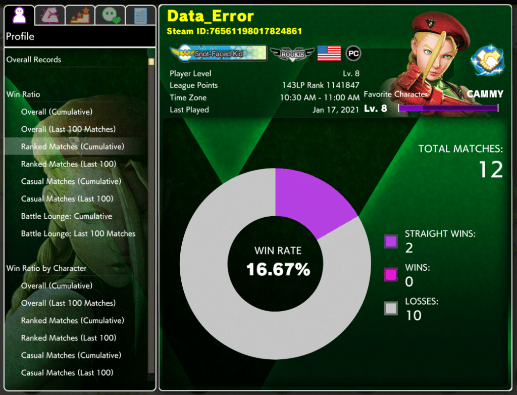 Street Fighter V WinRate